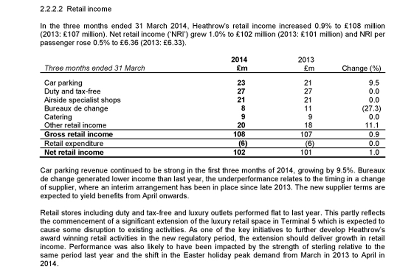 heathrow airport q1 retail sales show marginal increase. Black Bedroom Furniture Sets. Home Design Ideas