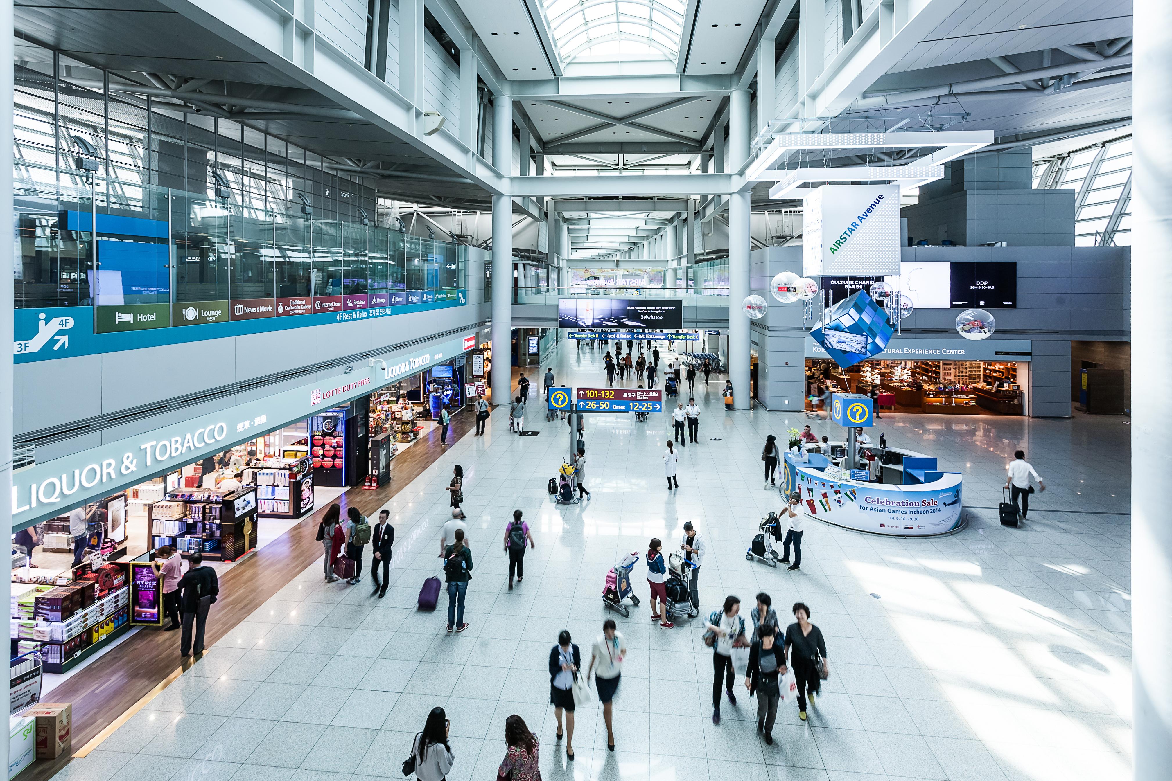airport retailing