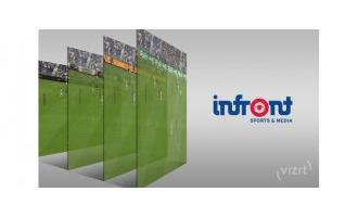 Sporting allies pitch virtual overlay advertising solution