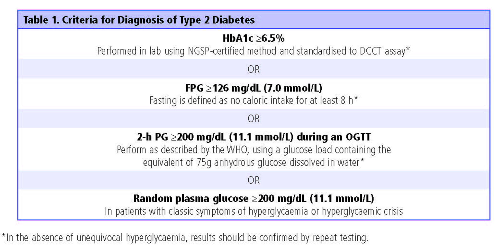 type 1 diabetes dating site | diabetes🔥 | is this what you are looking  type 1 diabetes dating site,secret not to tell anyone⭐️⭐️⭐️⭐️⭐️ help today.