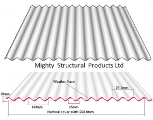 Corrugated Roofing Sheets Iem Uk