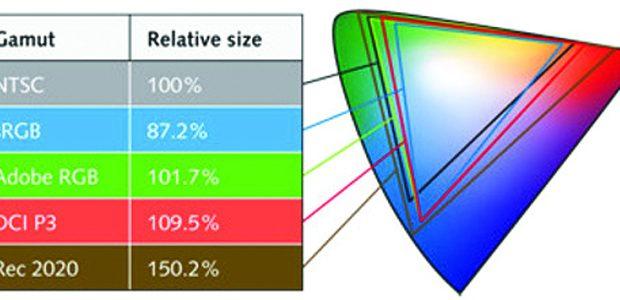 7513535d6 Laser special  A colour consultation